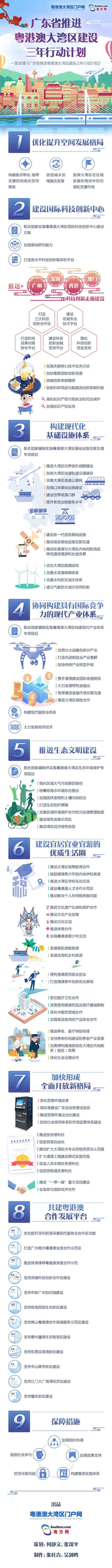 text长图V2.png
