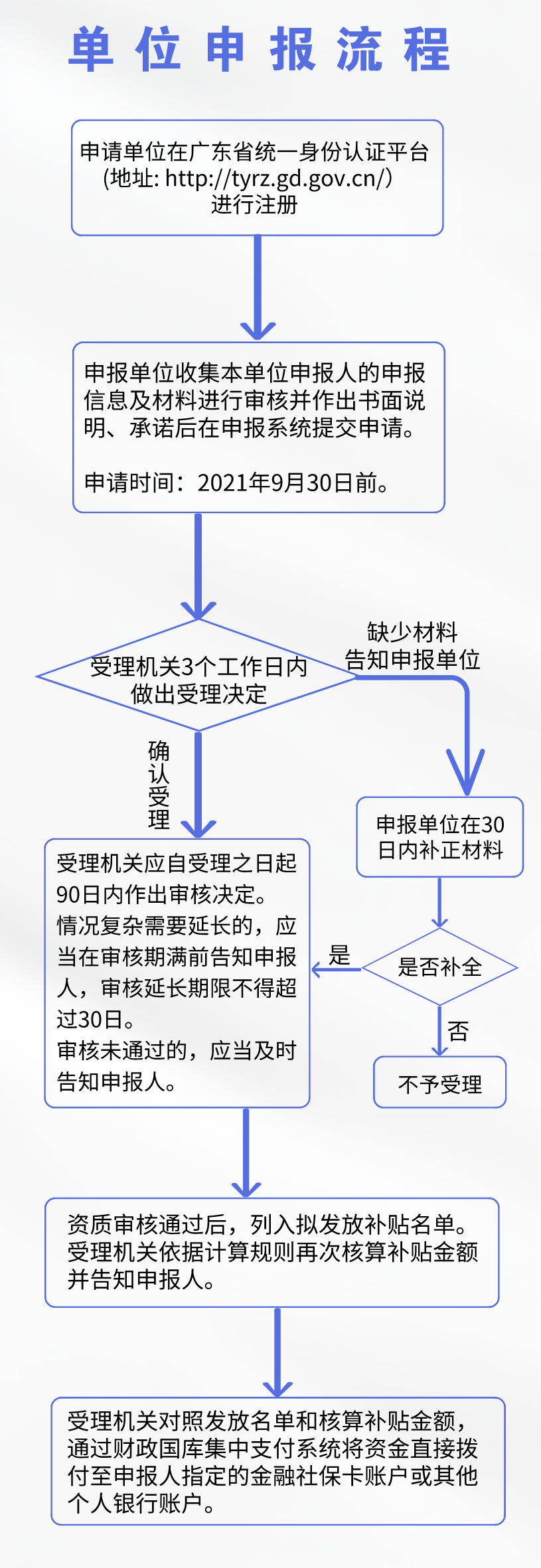 默认标题_自定义px_2021-08-11-0(1).png