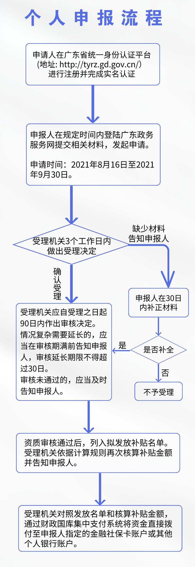 默认标题_自定义px_2021-08-11-0.png