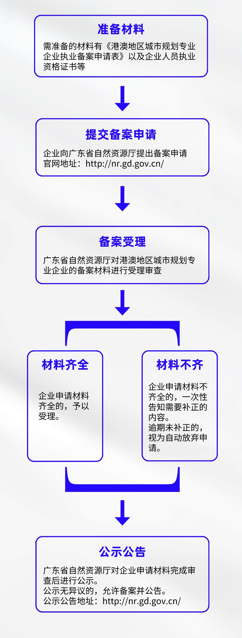 默认标题_自定义px_2021-09-02+15_10_35.png